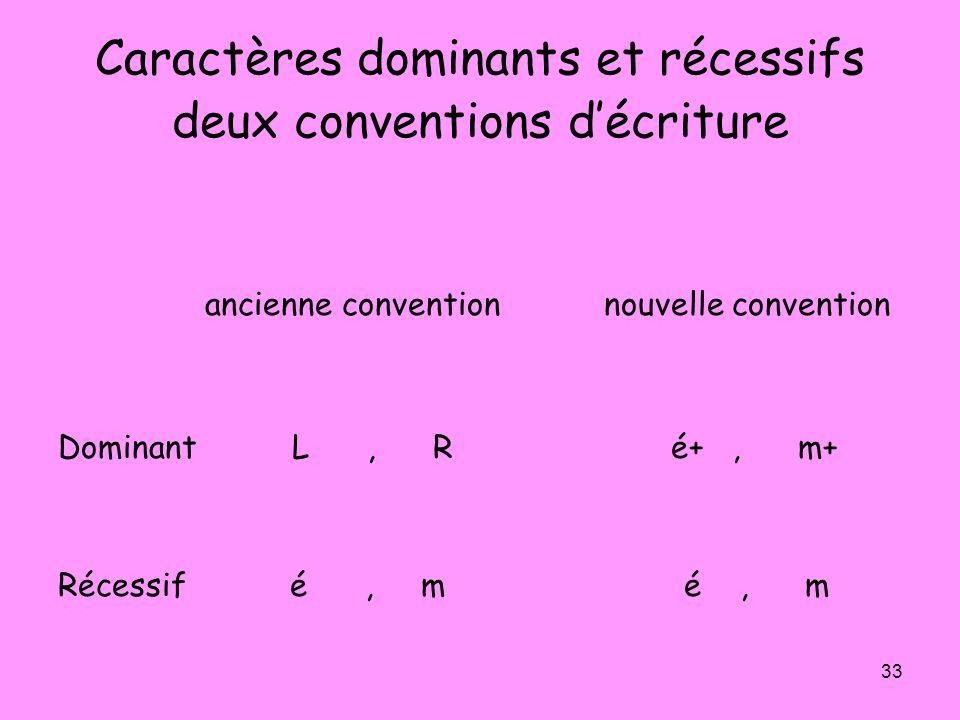 33 Caractères dominants et récessifs deux conventions décriture ancienne convention nouvelle convention Dominant L, R é+, m+ Récessif é, m é, m