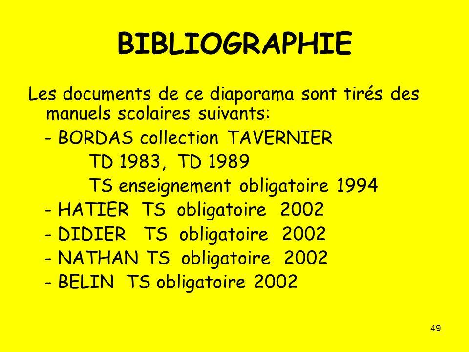 49 BIBLIOGRAPHIE Les documents de ce diaporama sont tirés des manuels scolaires suivants: - BORDAS collection TAVERNIER TD 1983, TD 1989 TS enseigneme