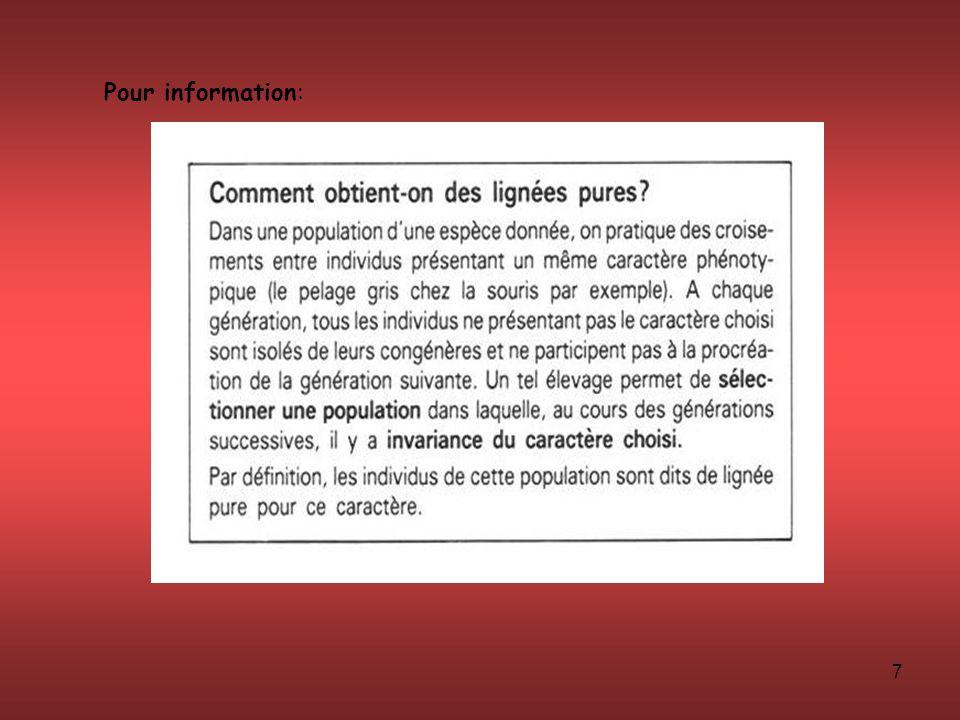 7 Pour information: