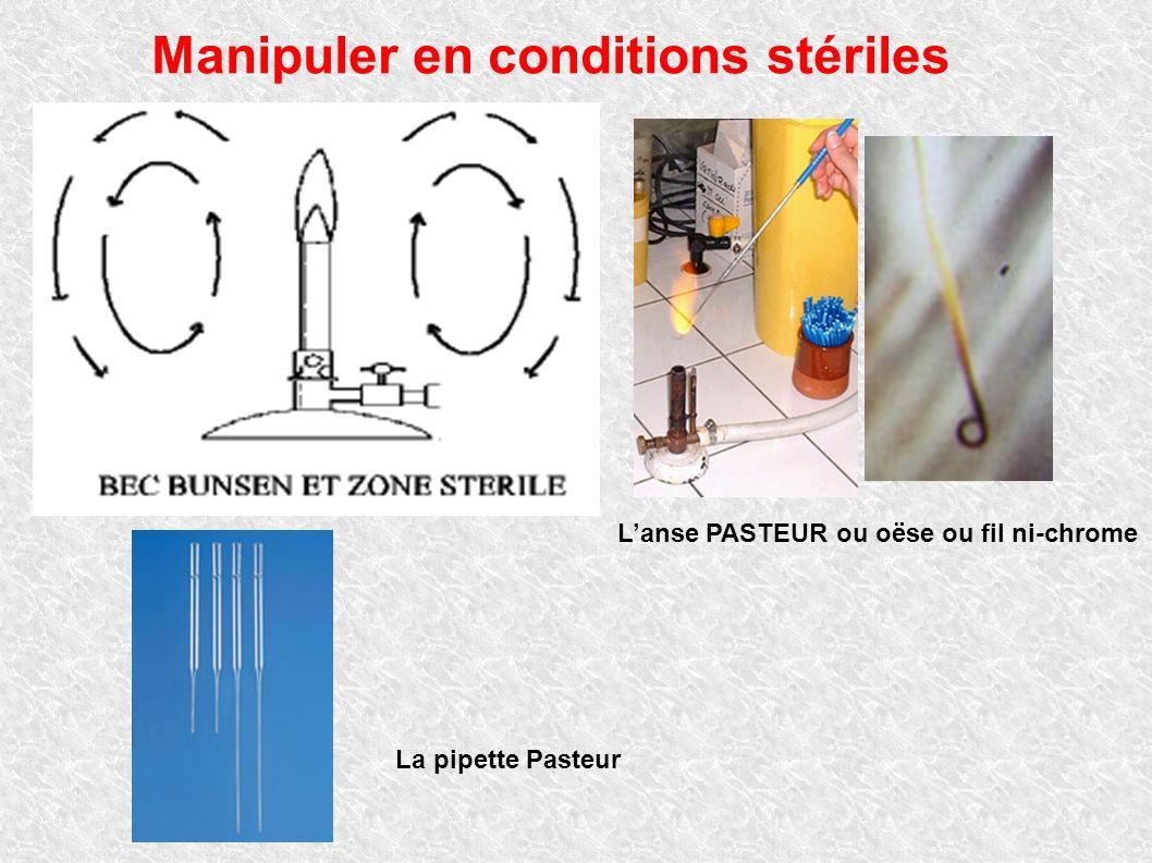 Manipuler en conditions stériles Lanse PASTEUR ou oëse ou fil ni-chrome La pipette Pasteur