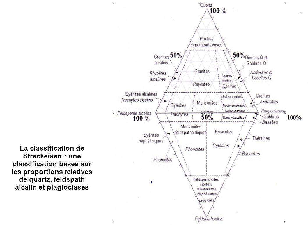 La classification de Streckeisen : une classification basée sur les proportions relatives de quartz, feldspath alcalin et plagioclases
