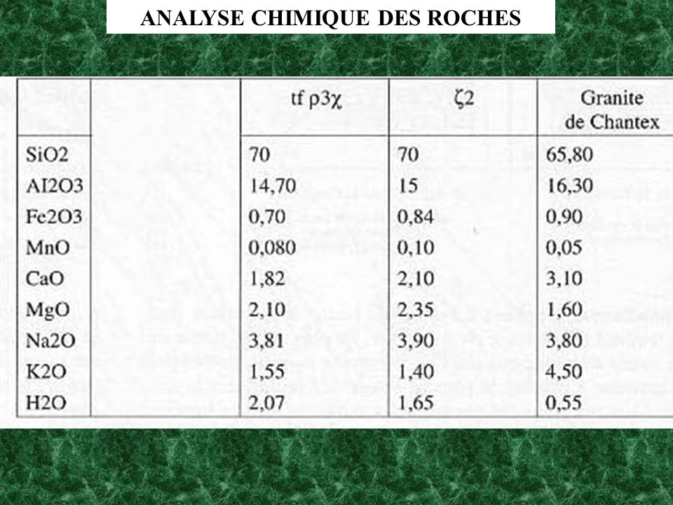 ANALYSE CHIMIQUE DES ROCHES