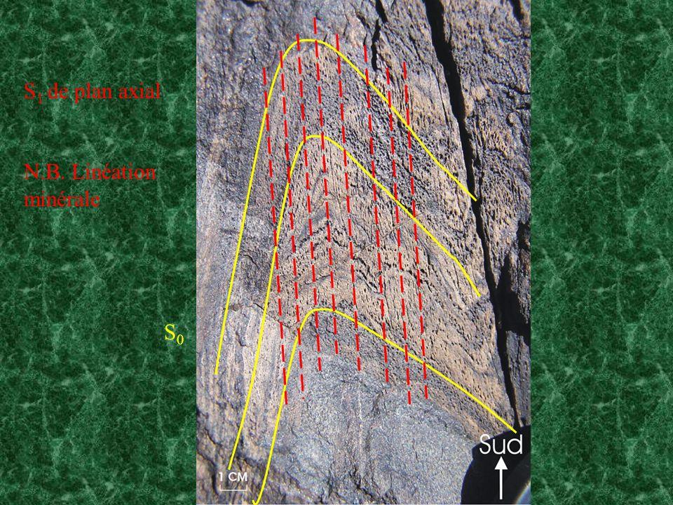 S0S0 S 1 de plan axial N.B. Linéation minérale