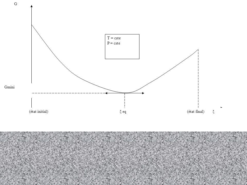 P = (Δ r S/Δ r V).T + cste A partir de la relation de Clapeyron (cf.