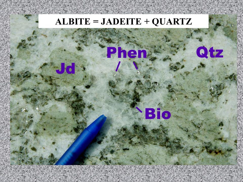 ALBITE = JADEITE + QUARTZ