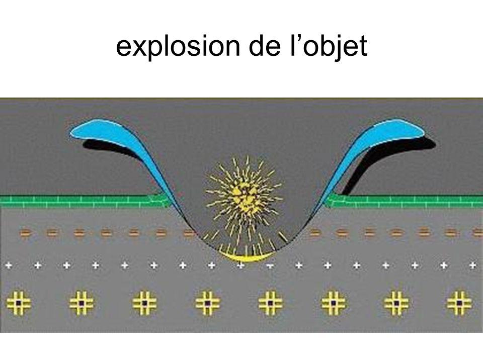 explosion de lobjet
