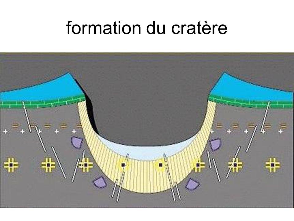 formation du cratère