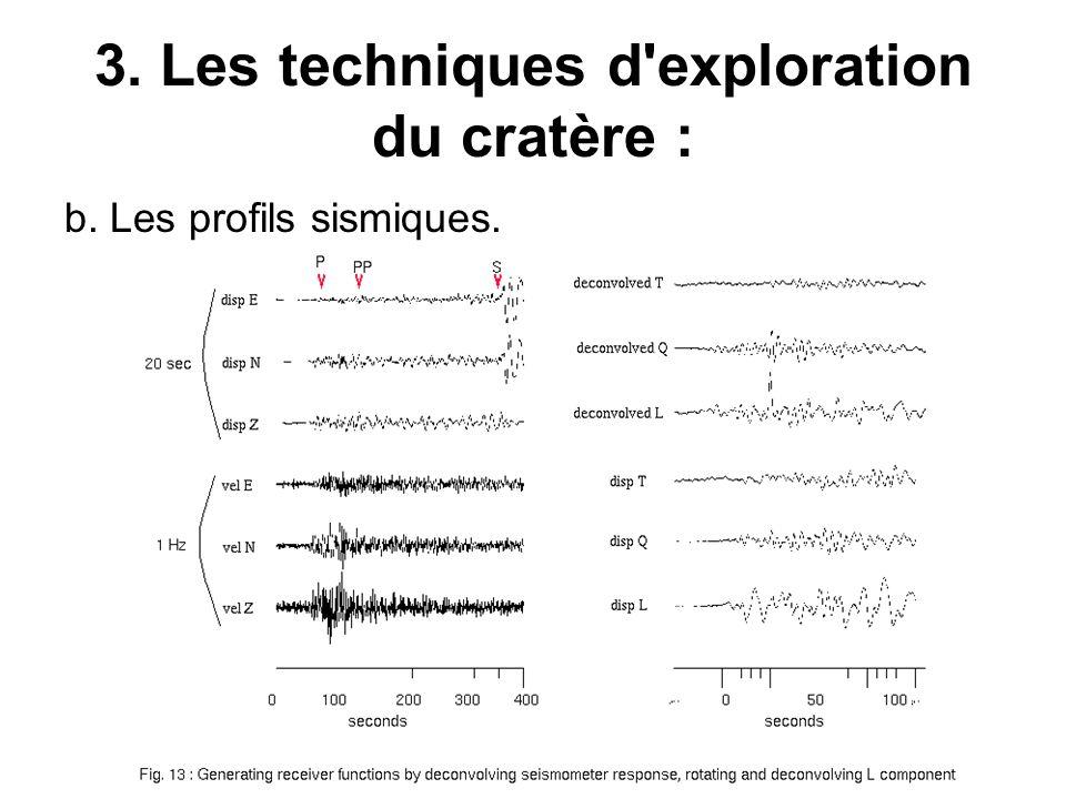 3. Les techniques d'exploration du cratère : b. Les profils sismiques.