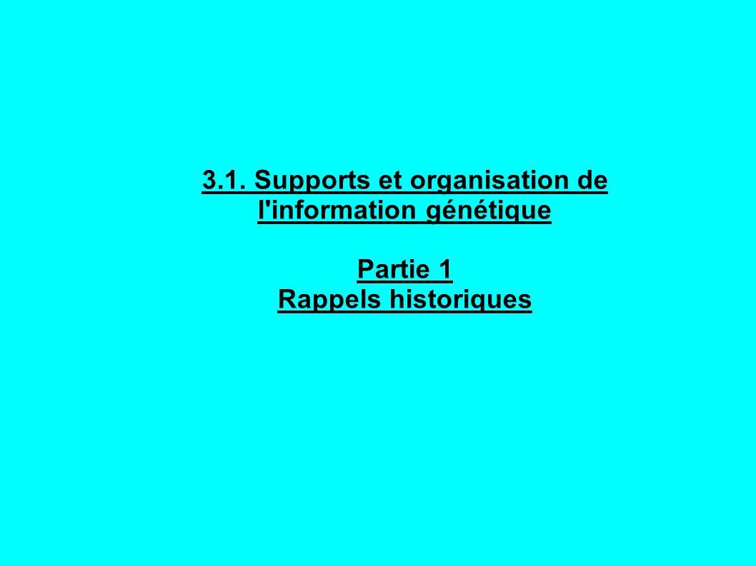 3.1. Supports et organisation de l information génétique Partie 1 Rappels historiques