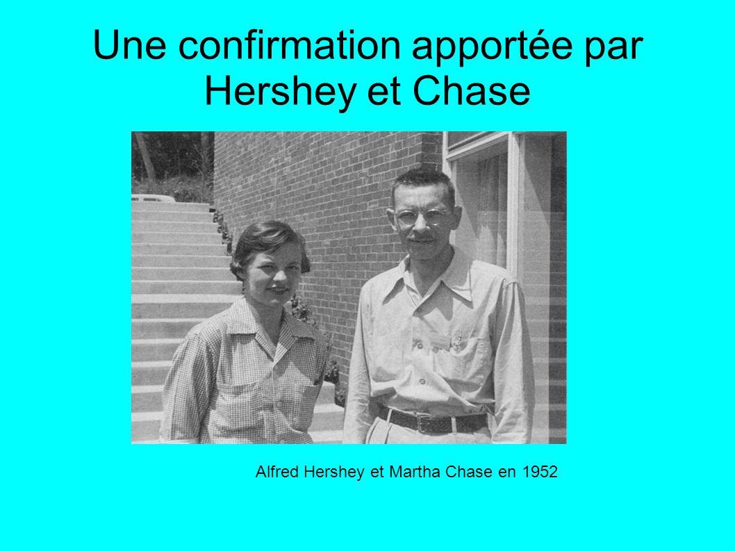 Une confirmation apportée par Hershey et Chase Alfred Hershey et Martha Chase en 1952