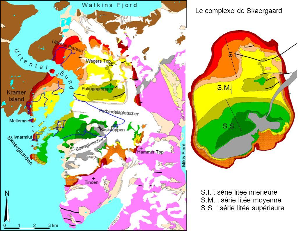 Le complexe de Skaergaard S.I. S.M. S.S. S.I. : série litée inférieure S.M. : série litée moyenne S.S. : série litée supérieure