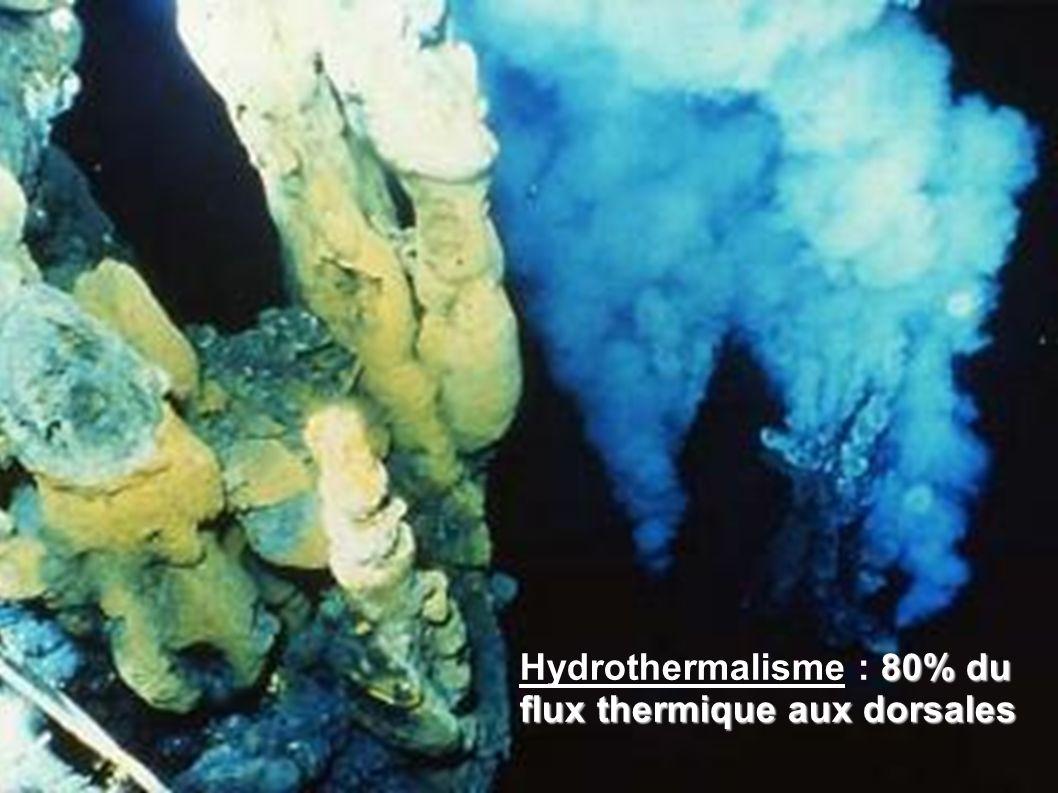 80% du flux thermique aux dorsales Hydrothermalisme : 80% du flux thermique aux dorsales