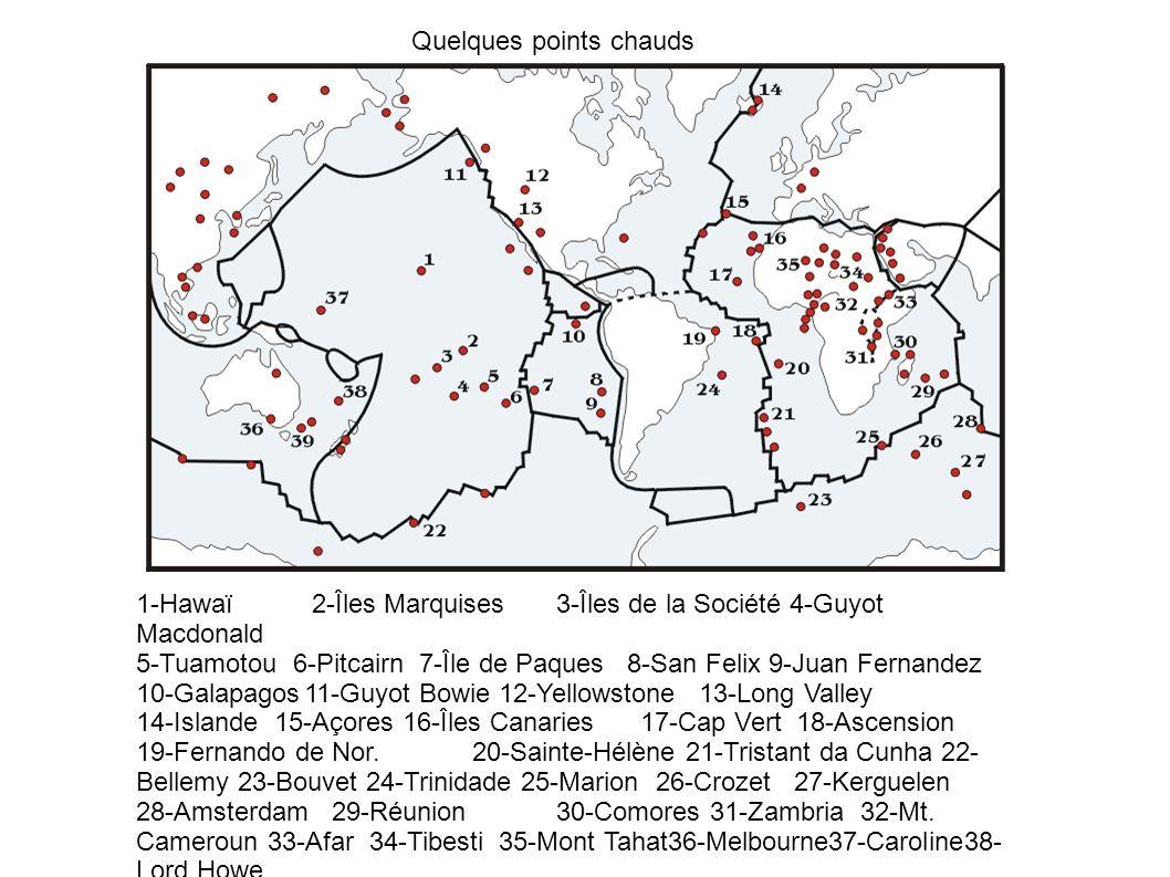 1-Hawaï 2-Îles Marquises 3-Îles de la Société 4-Guyot Macdonald 5-Tuamotou 6-Pitcairn 7-Île de Paques 8-San Felix 9-Juan Fernandez 10-Galapagos11-Guyo