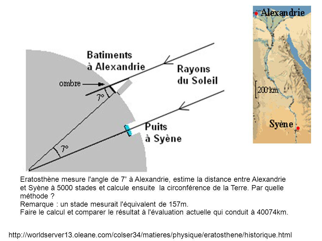 http://worldserver13.oleane.com/colser34/matieres/physique/eratosthene/historique.html Eratosthène mesure l'angle de 7° à Alexandrie, estime la distan