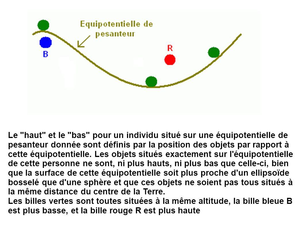 Le haut et le bas pour un individu situé sur une équipotentielle de pesanteur donnée sont définis par la position des objets par rapport à cette équipotentielle.