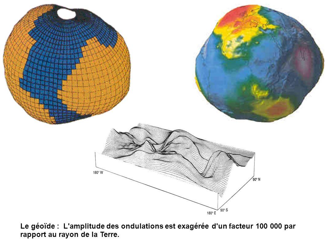 Le géoïde : L'amplitude des ondulations est exagérée d'un facteur 100 000 par rapport au rayon de la Terre.