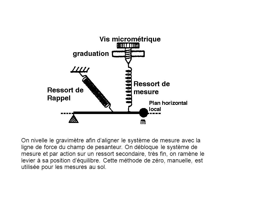 On nivelle le gravimètre afin daligner le système de mesure avec la ligne de force du champ de pesanteur. On débloque le système de mesure et par acti