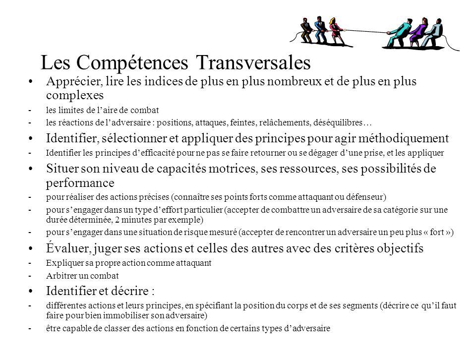 Jeux de lutte et dopposition Compétences transversales / Exemples de jeux -------------- -------------- Exemple(s) de jeu(x)Compétences transversales