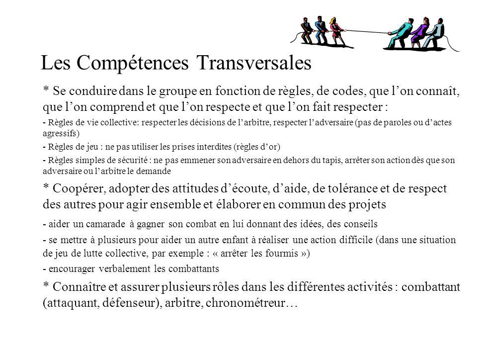 Les Compétences Transversales * Se conduire dans le groupe en fonction de règles, de codes, que lon connaît, que lon comprend et que lon respecte et q