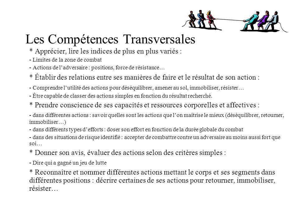 Les Compétences Transversales * Apprécier, lire les indices de plus en plus variés : - Limites de la zone de combat - Actions de ladversaire : positio