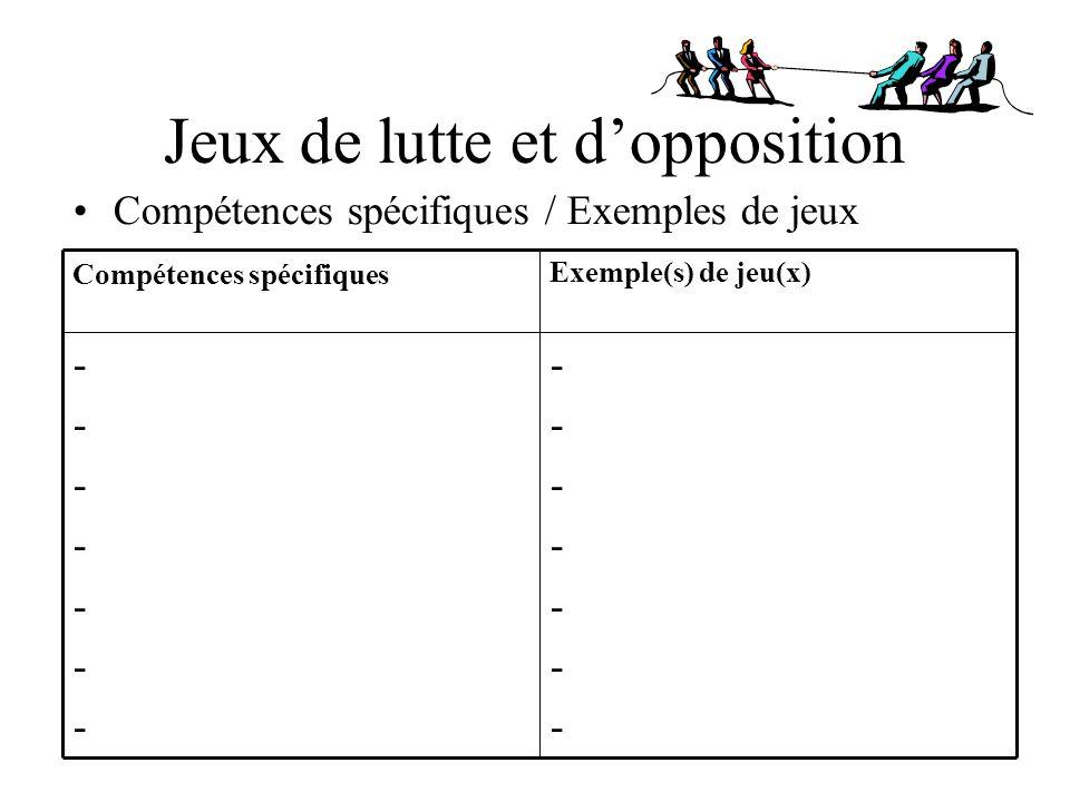 Jeux de lutte et dopposition Compétences spécifiques / Exemples de jeux -------------- -------------- Exemple(s) de jeu(x)Compétences spécifiques