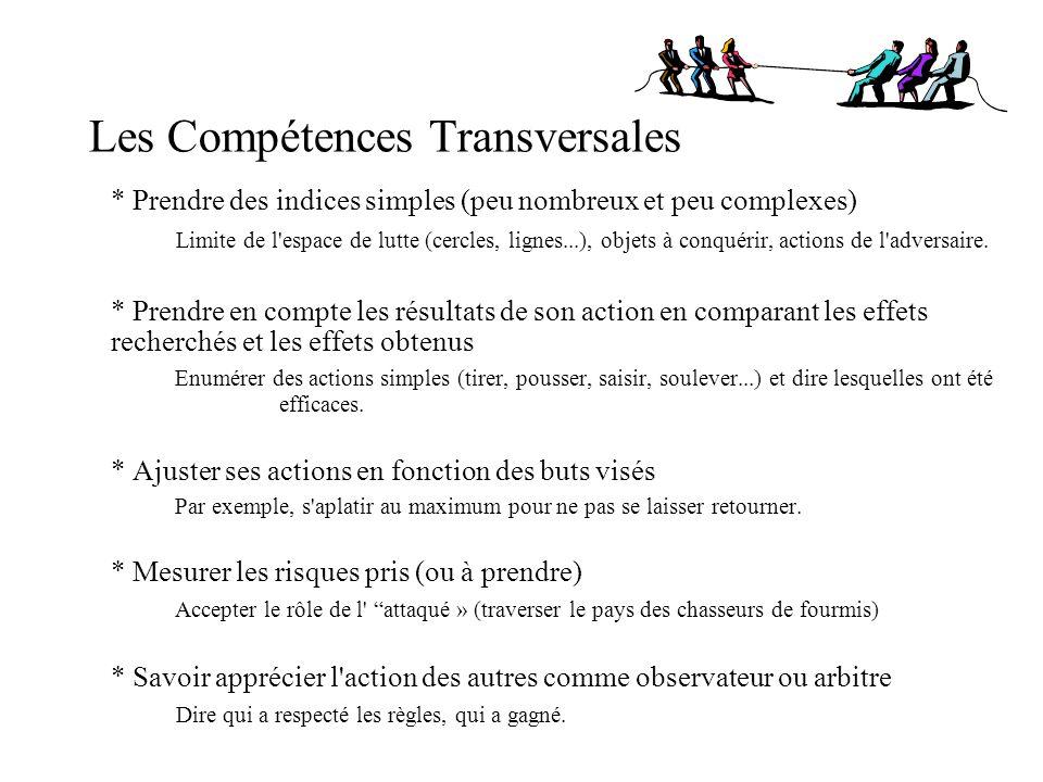 Les Compétences Transversales * Prendre des indices simples (peu nombreux et peu complexes) Limite de l'espace de lutte (cercles, lignes...), objets à