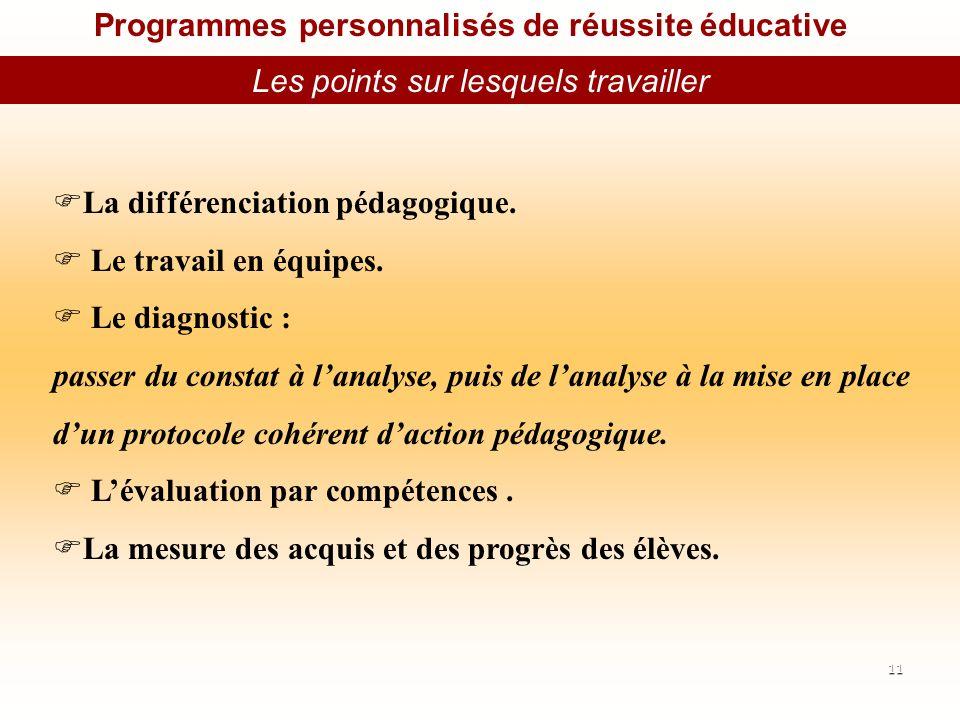 Programmes personnalisés de réussite éducative Les points sur lesquels travailler La différenciation pédagogique.