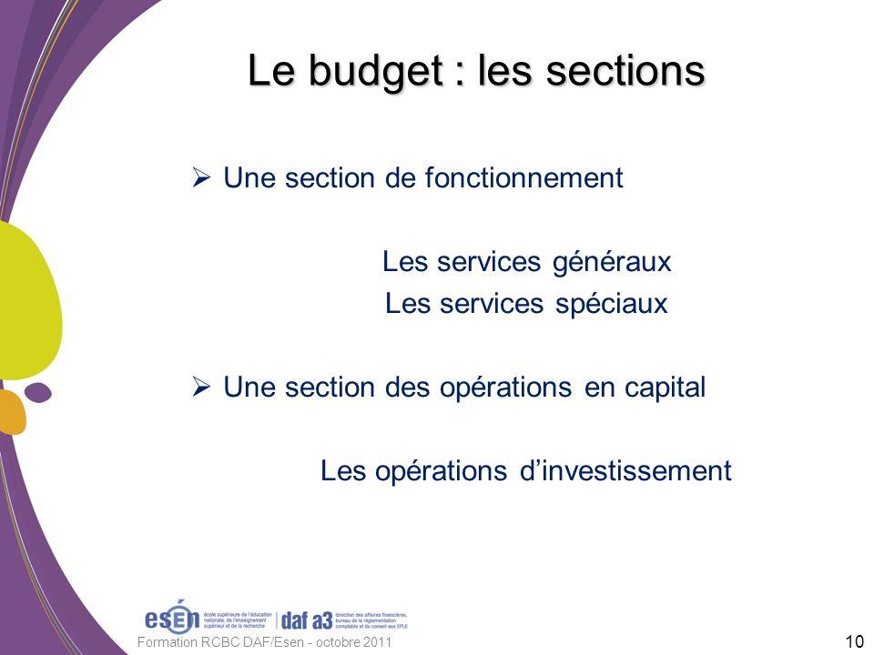 Le budget : les sections Une section de fonctionnement Les services généraux Les services spéciaux Une section des opérations en capital Les opération