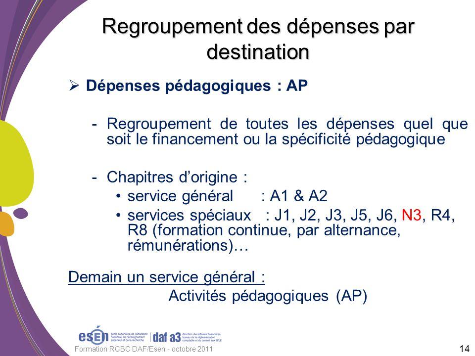 Regroupement des dépenses par destination Dépenses pédagogiques : AP -Regroupement de toutes les dépenses quel que soit le financement ou la spécifici