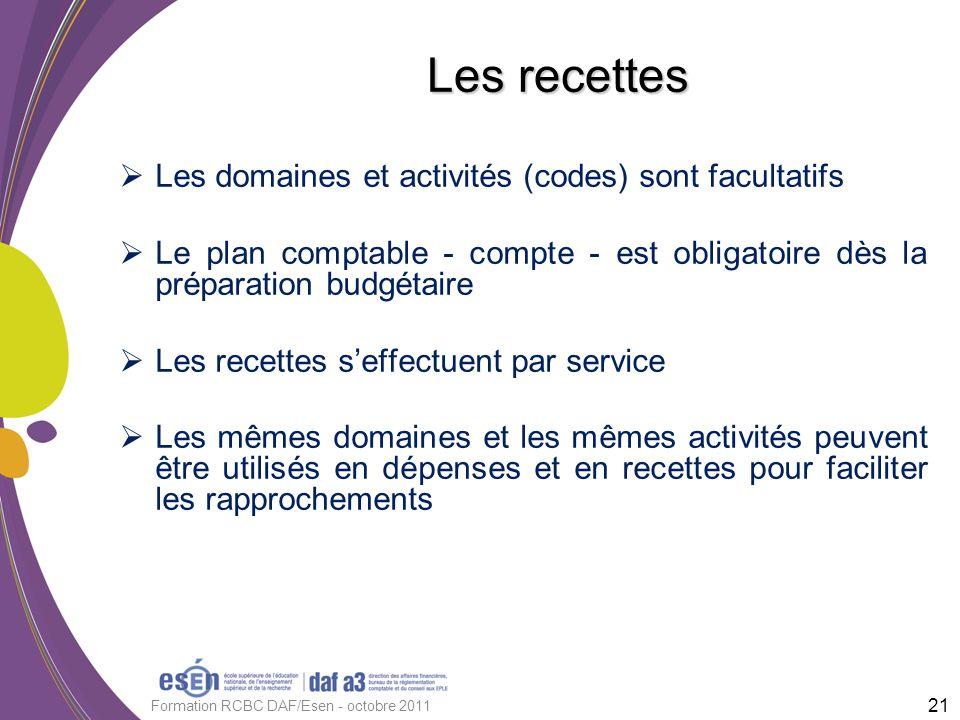 Les recettes Les domaines et activités (codes) sont facultatifs Le plan comptable - compte - est obligatoire dès la préparation budgétaire Les recette