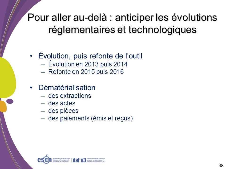 38 Pour aller au-delà : anticiper les évolutions réglementaires et technologiques Évolution, puis refonte de loutil –Évolution en 2013 puis 2014 –Refo