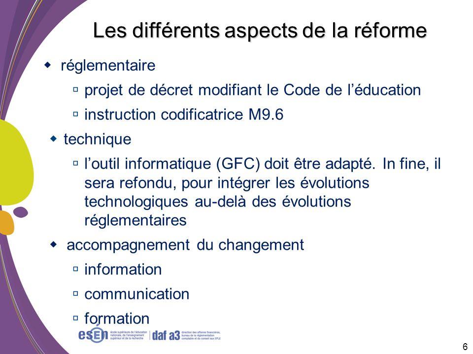 réglementaire projet de décret modifiant le Code de léducation instruction codificatrice M9.6 technique loutil informatique (GFC) doit être adapté. In