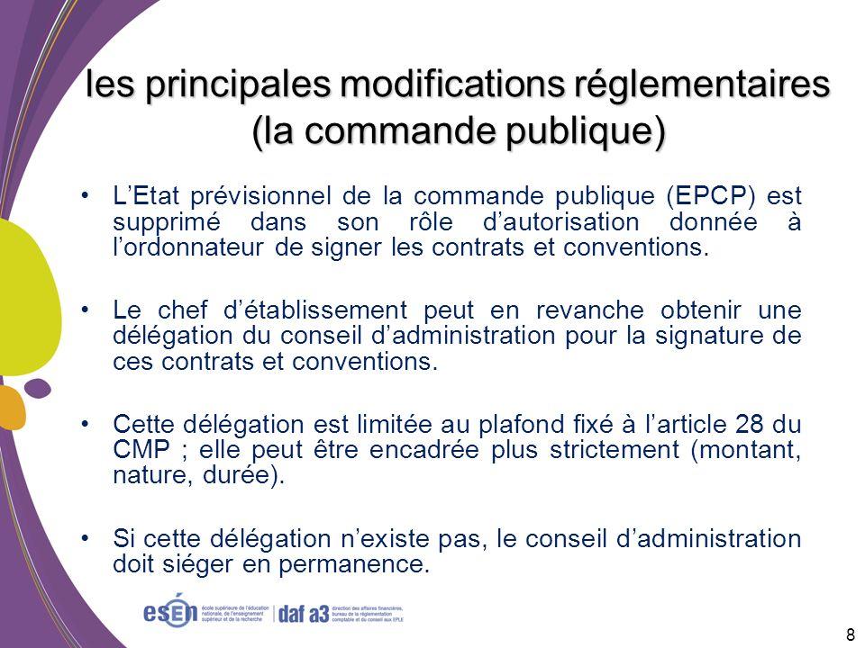 LEtat prévisionnel de la commande publique (EPCP) est supprimé dans son rôle dautorisation donnée à lordonnateur de signer les contrats et conventions