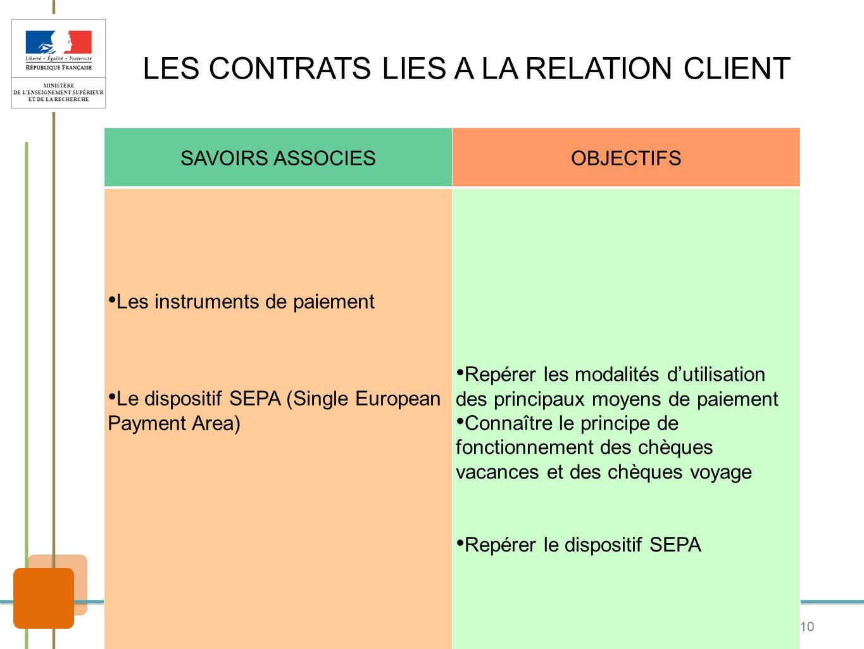 10 LES CONTRATS LIES A LA RELATION CLIENT SAVOIRS ASSOCIESOBJECTIFS Les instruments de paiement Le dispositif SEPA (Single European Payment Area) Repé