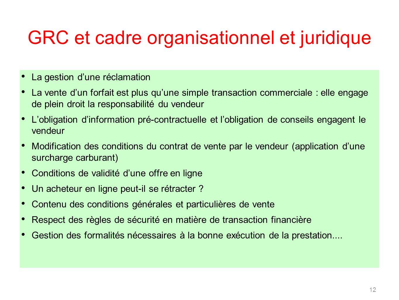 12 GRC et cadre organisationnel et juridique La gestion dune réclamation La vente dun forfait est plus quune simple transaction commerciale : elle eng