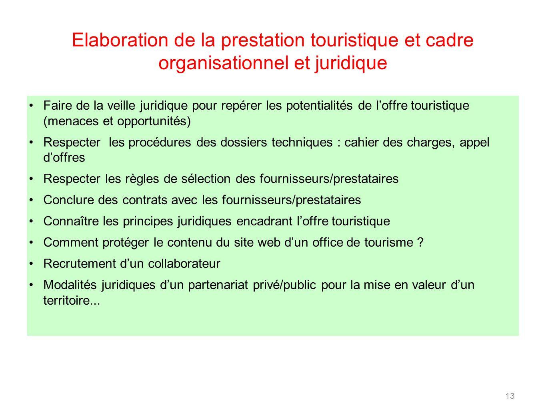 13 Elaboration de la prestation touristique et cadre organisationnel et juridique Faire de la veille juridique pour repérer les potentialités de loffr