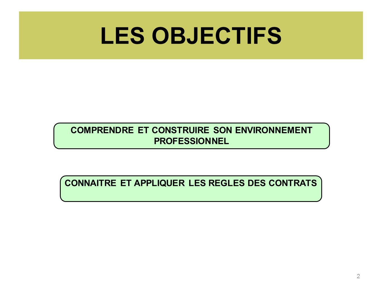 2 LES OBJECTIFS COMPRENDRE ET CONSTRUIRE SON ENVIRONNEMENT PROFESSIONNEL CONNAITRE ET APPLIQUER LES REGLES DES CONTRATS