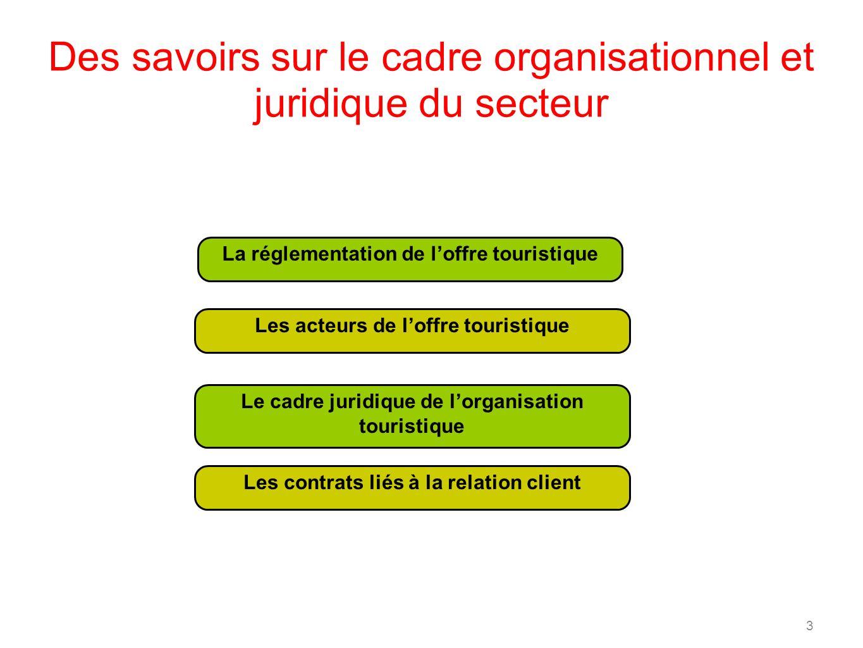 3 Des savoirs sur le cadre organisationnel et juridique du secteur La réglementation de loffre touristique Les acteurs de loffre touristique Le cadre