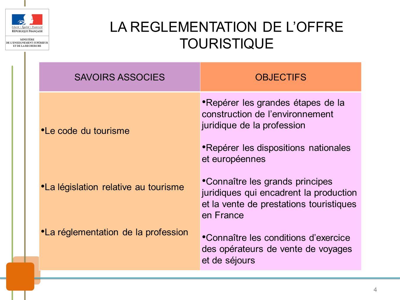 4 LA REGLEMENTATION DE LOFFRE TOURISTIQUE SAVOIRS ASSOCIESOBJECTIFS Le code du tourisme La législation relative au tourisme La réglementation de la pr