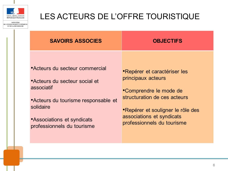 6 LES ACTEURS DE LOFFRE TOURISTIQUE SAVOIRS ASSOCIESOBJECTIFS Acteurs du secteur commercial Acteurs du secteur social et associatif Acteurs du tourism