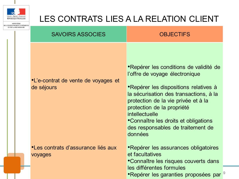 9 LES CONTRATS LIES A LA RELATION CLIENT SAVOIRS ASSOCIESOBJECTIFS Le-contrat de vente de voyages et de séjours Les contrats dassurance liés aux voyag