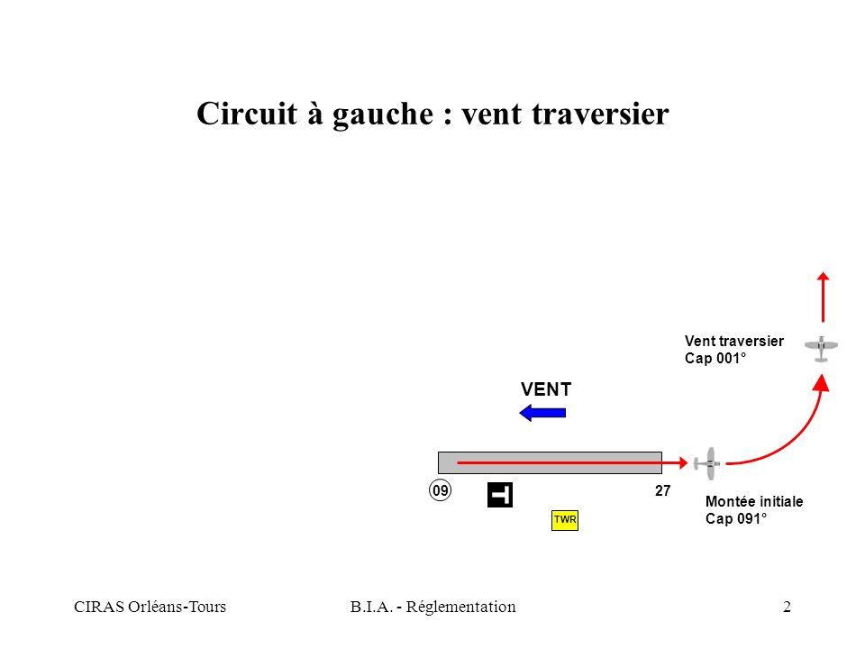 CIRAS Orléans-ToursB.I.A. - Réglementation2 Circuit à gauche : vent traversier VENT Montée initiale Cap 091° Vent traversier Cap 001° TWR 09 27