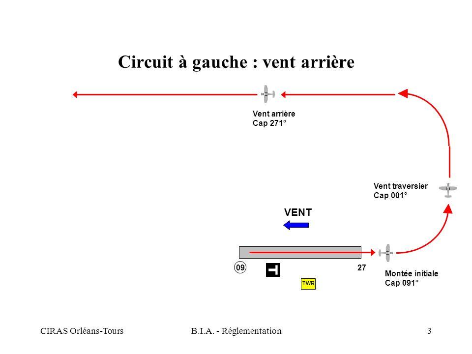 CIRAS Orléans-ToursB.I.A. - Réglementation3 Circuit à gauche : vent arrière VENT Montée initiale Cap 091° Vent traversier Cap 001° Vent arrière Cap 27