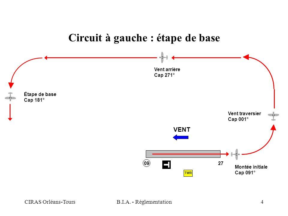 CIRAS Orléans-ToursB.I.A. - Réglementation4 Circuit à gauche : étape de base VENT Montée initiale Cap 091° Vent traversier Cap 001° Vent arrière Cap 2