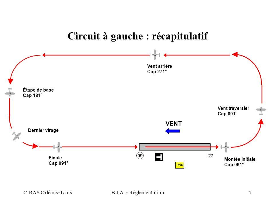CIRAS Orléans-ToursB.I.A. - Réglementation7 VENT Montée initiale Cap 091° Vent traversier Cap 001° Vent arrière Cap 271° Étape de base Cap 181° Dernie