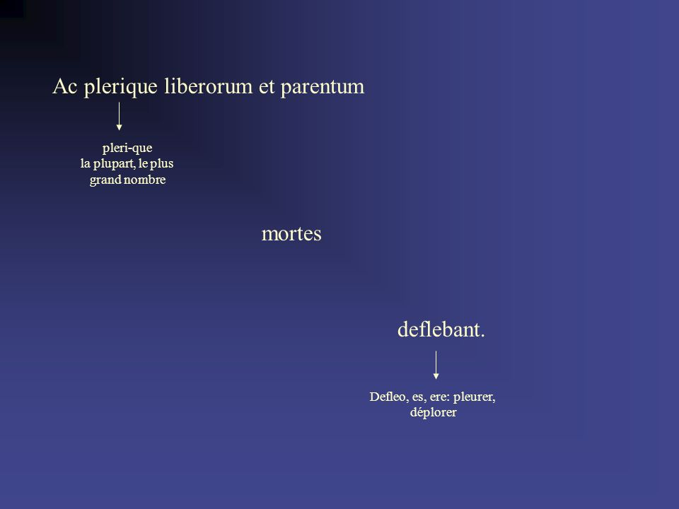 Ac plerique liberorum et parentum pleri-que la plupart, le plus grand nombre mortes deflebant. Defleo, es, ere: pleurer, déplorer