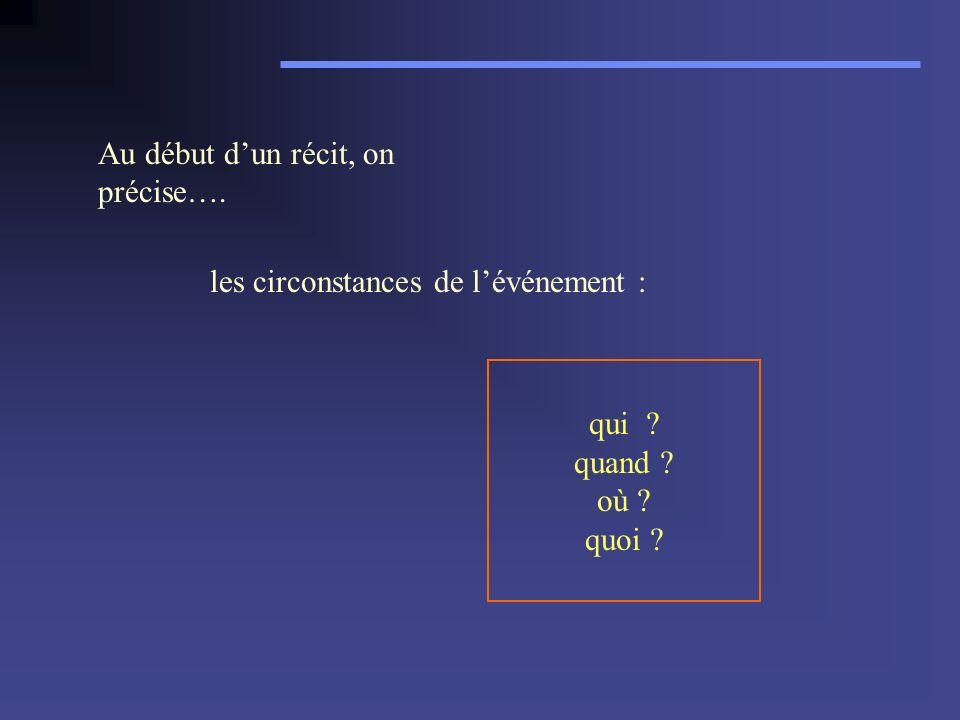 Au début dun récit, on précise…. les circonstances de lévénement : qui ? quand ? où ? quoi ?