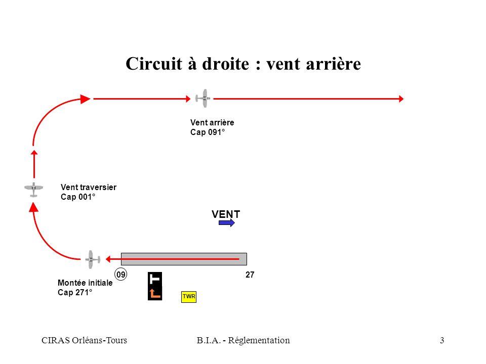 CIRAS Orléans-ToursB.I.A. - Réglementation3 Circuit à droite : vent arrière VENT Montée initiale Cap 271° Vent traversier Cap 001° Vent arrière Cap 09