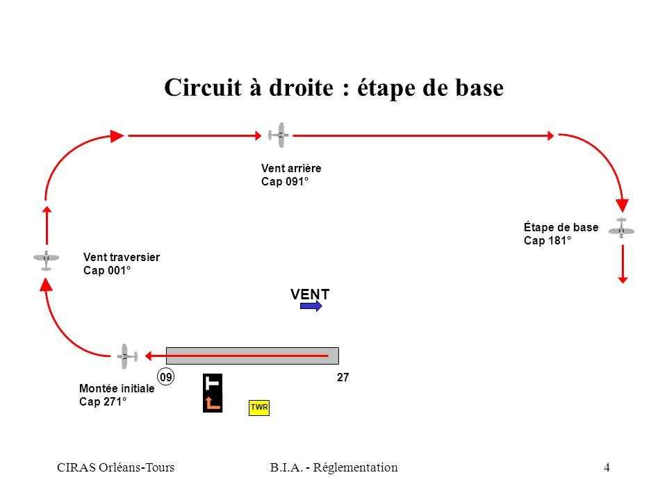 CIRAS Orléans-ToursB.I.A. - Réglementation4 Circuit à droite : étape de base VENT Montée initiale Cap 271° Vent traversier Cap 001° Vent arrière Cap 0