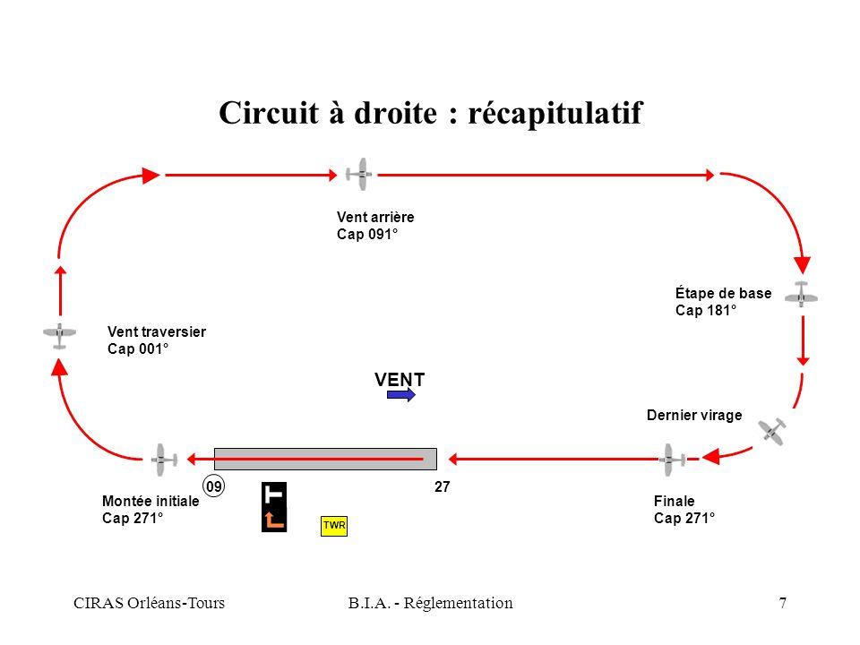 CIRAS Orléans-ToursB.I.A. - Réglementation7 VENT Montée initiale Cap 271° Vent traversier Cap 001° Vent arrière Cap 091° Étape de base Cap 181° Dernie